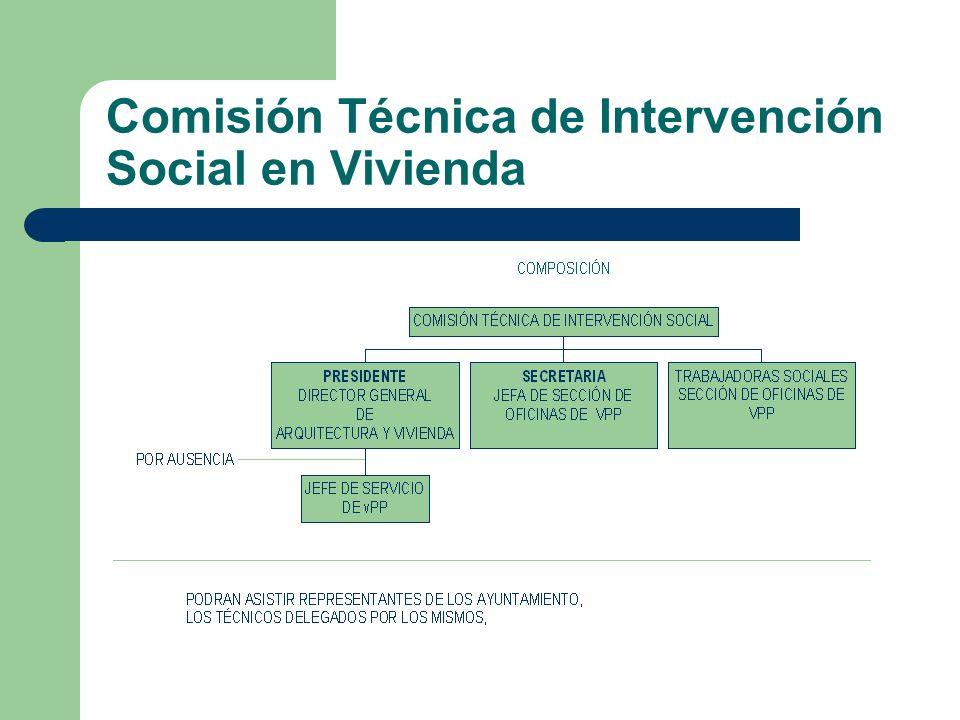Comisión Técnica de Intervención Social en Vivienda