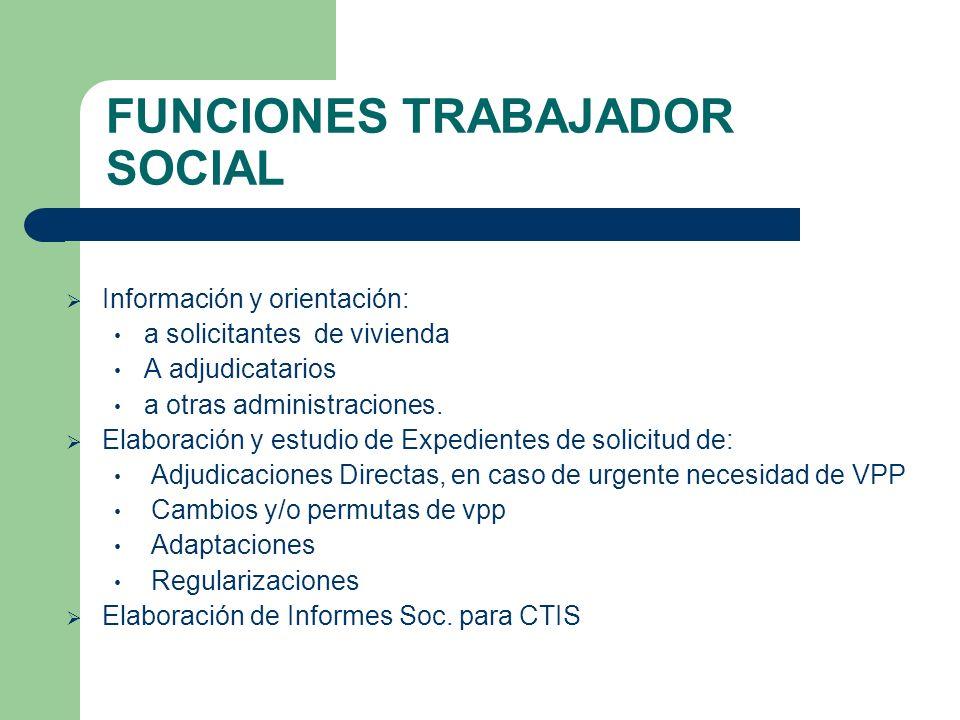 FUNCIONES TRABAJADOR SOCIAL Información y orientación: a solicitantes de vivienda A adjudicatarios a otras administraciones. Elaboración y estudio de