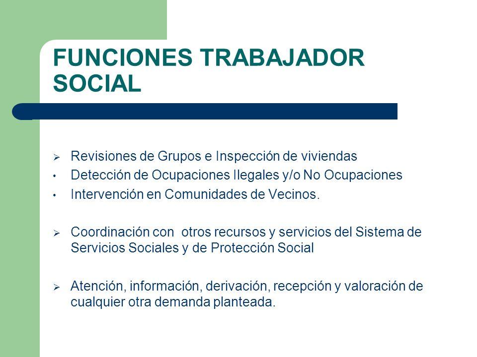 FUNCIONES TRABAJADOR SOCIAL Revisiones de Grupos e Inspección de viviendas Detección de Ocupaciones Ilegales y/o No Ocupaciones Intervención en Comuni