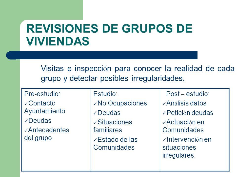 REVISIONES DE GRUPOS DE VIVIENDAS Visitas e inspecci ó n para conocer la realidad de cada grupo y detectar posibles irregularidades. Pre-estudio: Cont