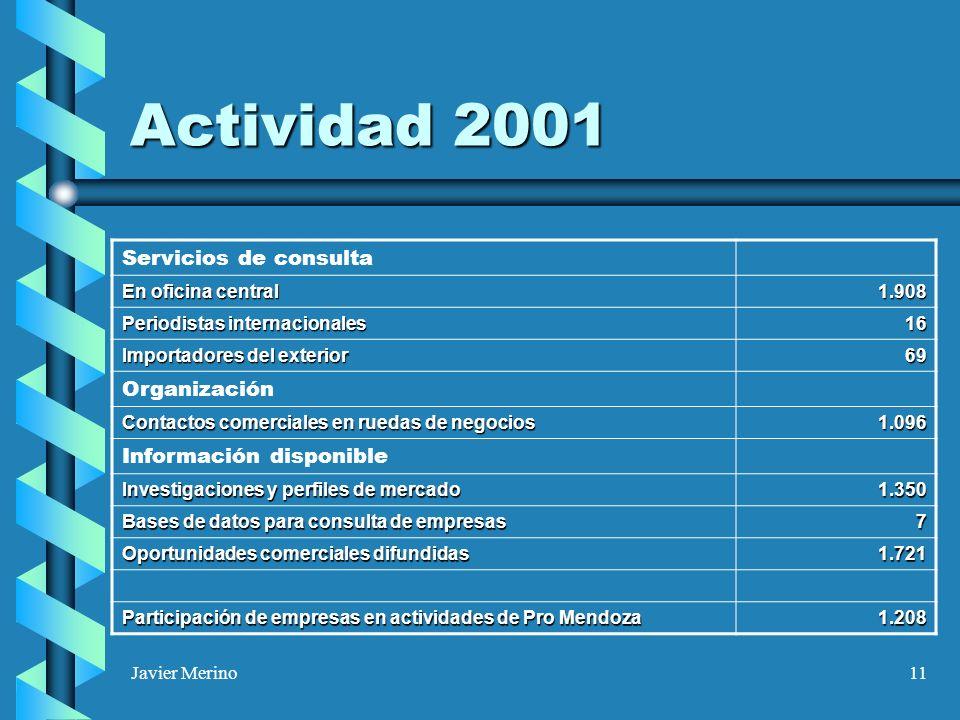 Javier Merino11 Actividad 2001 Servicios de consulta En oficina central 1.908 Periodistas internacionales 16 Importadores del exterior 69 Organización