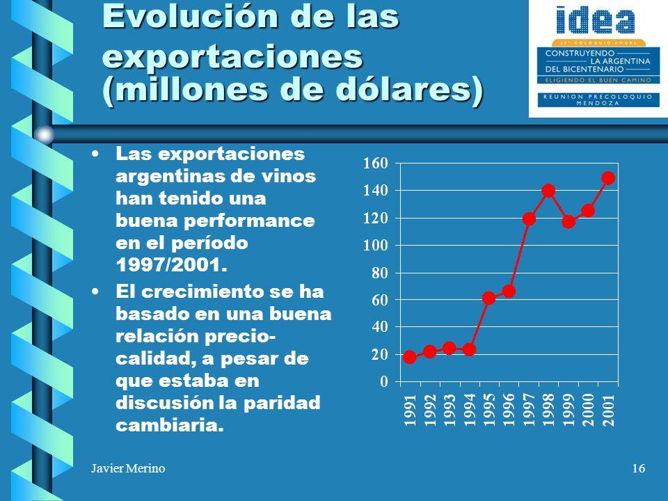 Javier Merino16 Evolución de las exportaciones (millones de dólares) Las exportaciones argentinas de vinos han tenido una buena performance en el perí