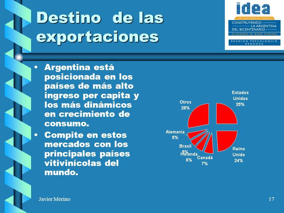 Javier Merino17 Destino de las exportaciones Argentina está posicionada en los países de más alto ingreso per capita y los más dinámicos en crecimient