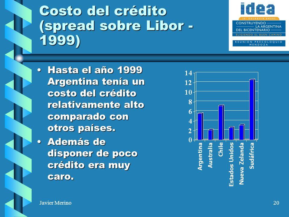 Javier Merino20 Costo del crédito (spread sobre Libor - 1999) Hasta el año 1999 Argentina tenía un costo del crédito relativamente alto comparado con otros países.Hasta el año 1999 Argentina tenía un costo del crédito relativamente alto comparado con otros países.