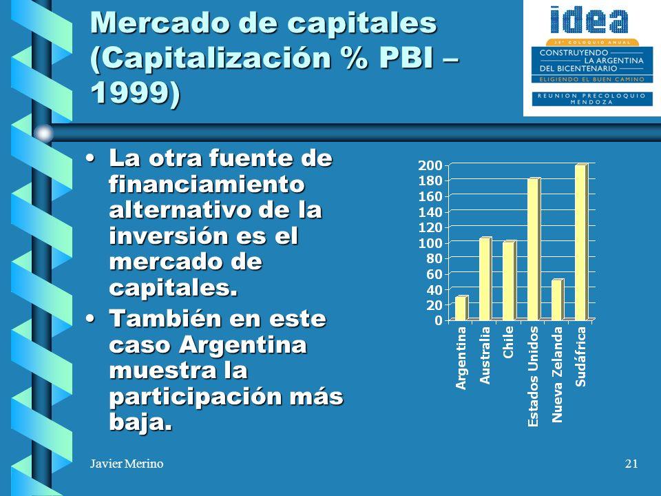 Javier Merino21 Mercado de capitales (Capitalización % PBI – 1999) La otra fuente de financiamiento alternativo de la inversión es el mercado de capitales.La otra fuente de financiamiento alternativo de la inversión es el mercado de capitales.