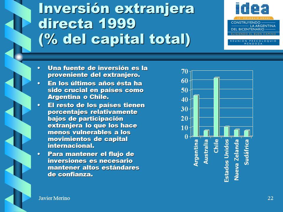 Javier Merino22 Inversión extranjera directa 1999 (% del capital total) Una fuente de inversión es la proveniente del extranjero.Una fuente de inversión es la proveniente del extranjero.