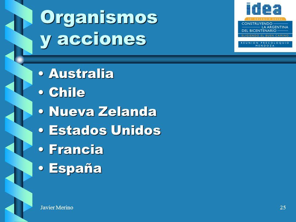 Javier Merino25 Organismos y acciones AustraliaAustralia ChileChile Nueva ZelandaNueva Zelanda Estados UnidosEstados Unidos FranciaFrancia EspañaEspañ
