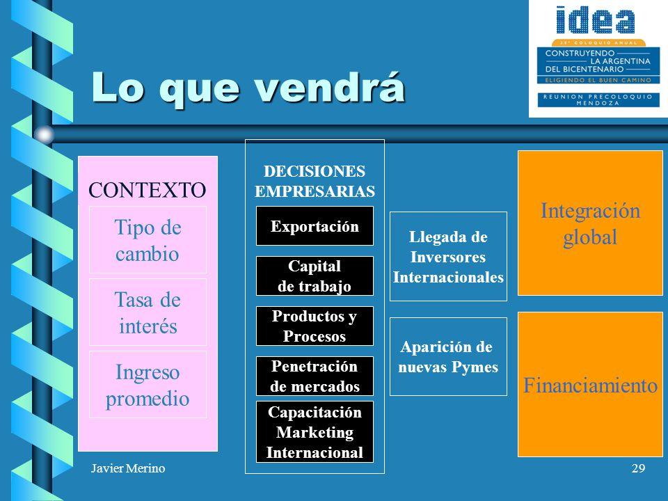 Javier Merino29 CONTEXTO Lo que vendrá Integración global Financiamiento Tipo de cambio Tasa de interés Ingreso promedio Exportación Capital de trabajo Productos y Procesos DECISIONES EMPRESARIAS Penetración de mercados Capacitación Marketing Internacional Llegada de Inversores Internacionales Aparición de nuevas Pymes