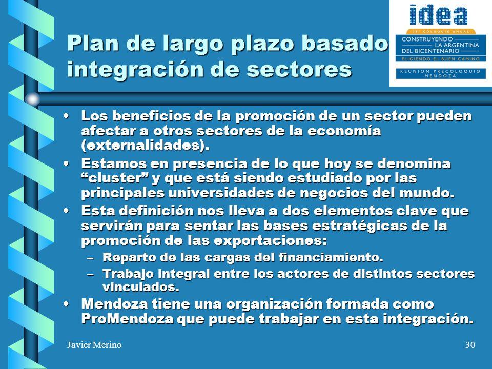 Javier Merino30 Plan de largo plazo basado en integración de sectores Los beneficios de la promoción de un sector pueden afectar a otros sectores de la economía (externalidades).Los beneficios de la promoción de un sector pueden afectar a otros sectores de la economía (externalidades).