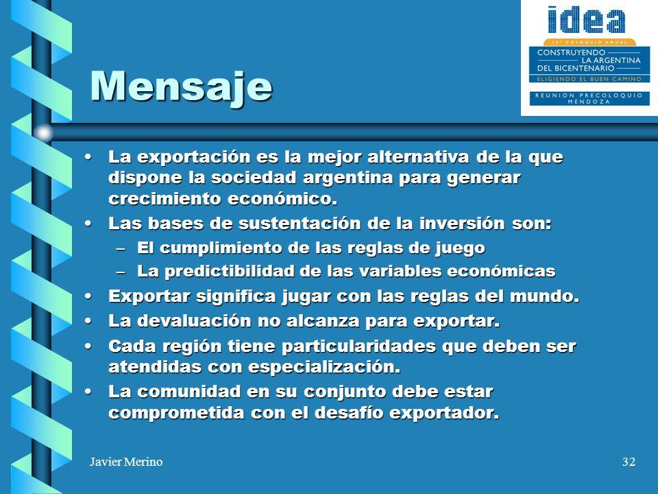 Javier Merino32 Mensaje La exportación es la mejor alternativa de la que dispone la sociedad argentina para generar crecimiento económico.La exportaci