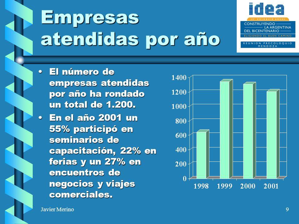 Javier Merino9 Empresas atendidas por año El número de empresas atendidas por año ha rondado un total de 1.200.El número de empresas atendidas por año