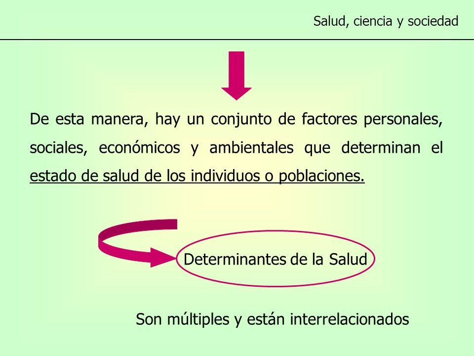 De esta manera, hay un conjunto de factores personales, sociales, económicos y ambientales que determinan el estado de salud de los individuos o poblaciones.