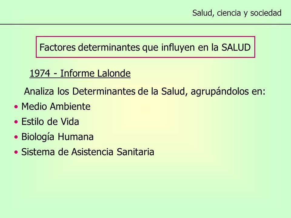 1974 - Informe Lalonde Factores determinantes que influyen en la SALUD Salud, ciencia y sociedad Analiza los Determinantes de la Salud, agrupándolos en: Medio Ambiente Estilo de Vida Biología Humana Sistema de Asistencia Sanitaria