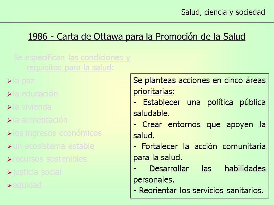 1997 - Declaración de Yakarta sobre Promoción de la Salud en el siglo XXI: Una Acción Comunitaria Salud, ciencia y sociedad Identifica cinco prioridades de actuación para el próximo siglo: - Promover la responsabilidad social para la salud.