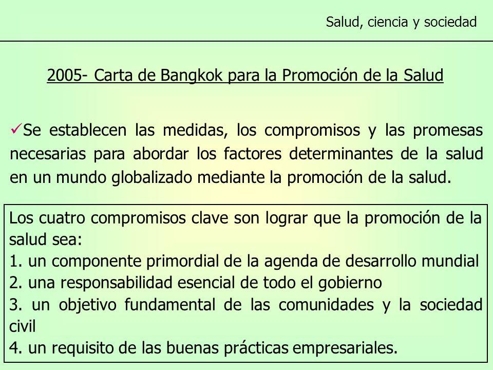 Salud, ciencia y sociedad 2005- Carta de Bangkok para la Promoción de la Salud Se establecen las medidas, los compromisos y las promesas necesarias para abordar los factores determinantes de la salud en un mundo globalizado mediante la promoción de la salud.