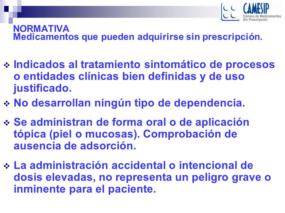 NORMATIVA Medicamentos que pueden adquirirse sin prescripción. Indicados al tratamiento sintomático de procesos o entidades clínicas bien definidas y