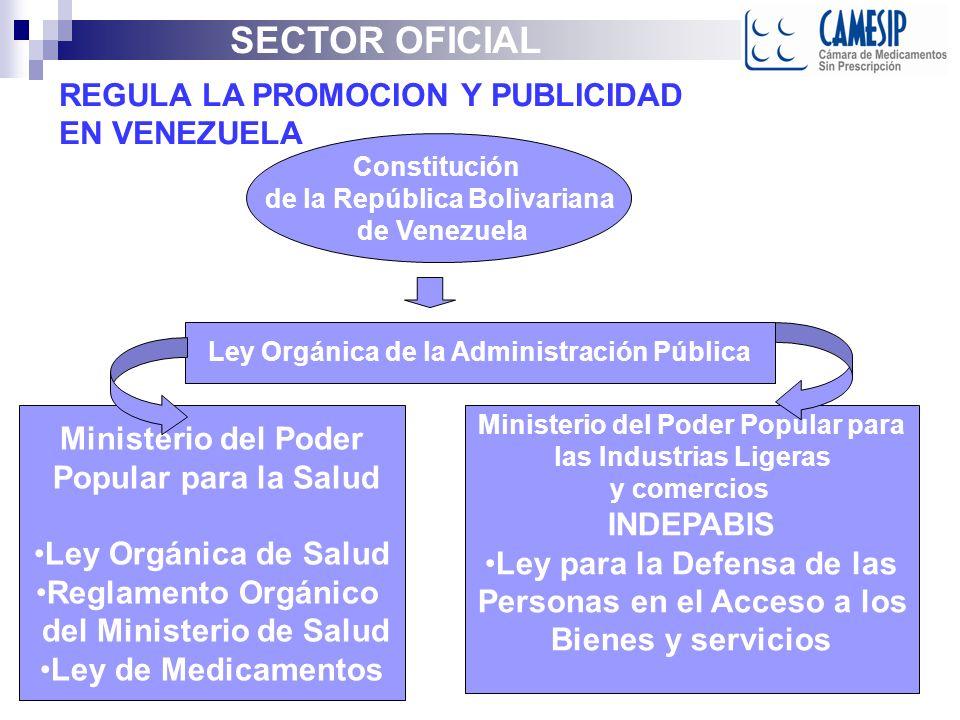 Constitución de la República Bolivariana de Venezuela Ley Orgánica de la Administración Pública Ministerio del Poder Popular para la Salud Ley Orgánica de Salud Reglamento Orgánico del Ministerio de Salud Ley de Medicamentos Ministerio del Poder Popular para las Industrias Ligeras y comercios INDEPABIS Ley para la Defensa de las Personas en el Acceso a los Bienes y servicios SECTOR OFICIAL REGULA LA PROMOCION Y PUBLICIDAD EN VENEZUELA