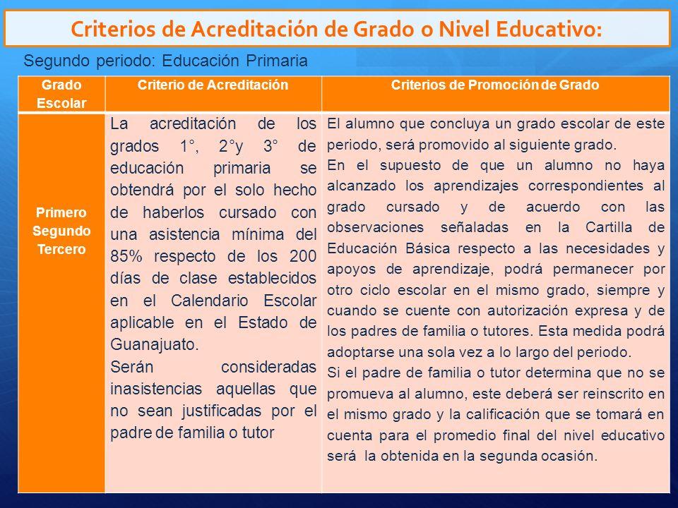 Criterios de Acreditación de Grado o Nivel Educativo: Grado Escolar Criterio de AcreditaciónCriterios de Promoción de Grado Primero Segundo Tercero La