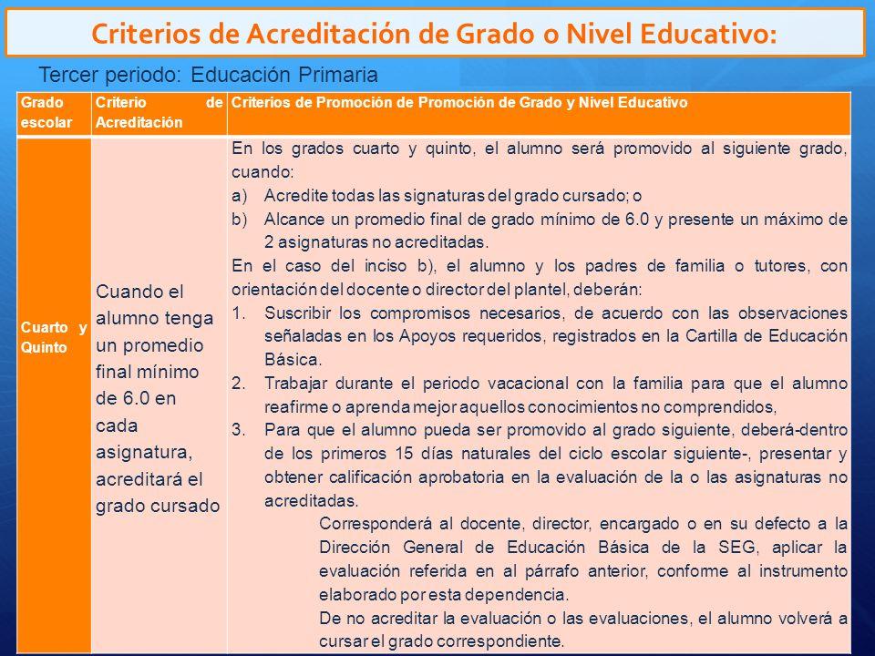 Criterios de Acreditación de Grado o Nivel Educativo: Tercer periodo: Educación Primaria Sexto Cuando el alumno tenga un promedio final mínimo de 6.0 en cada asignatura.