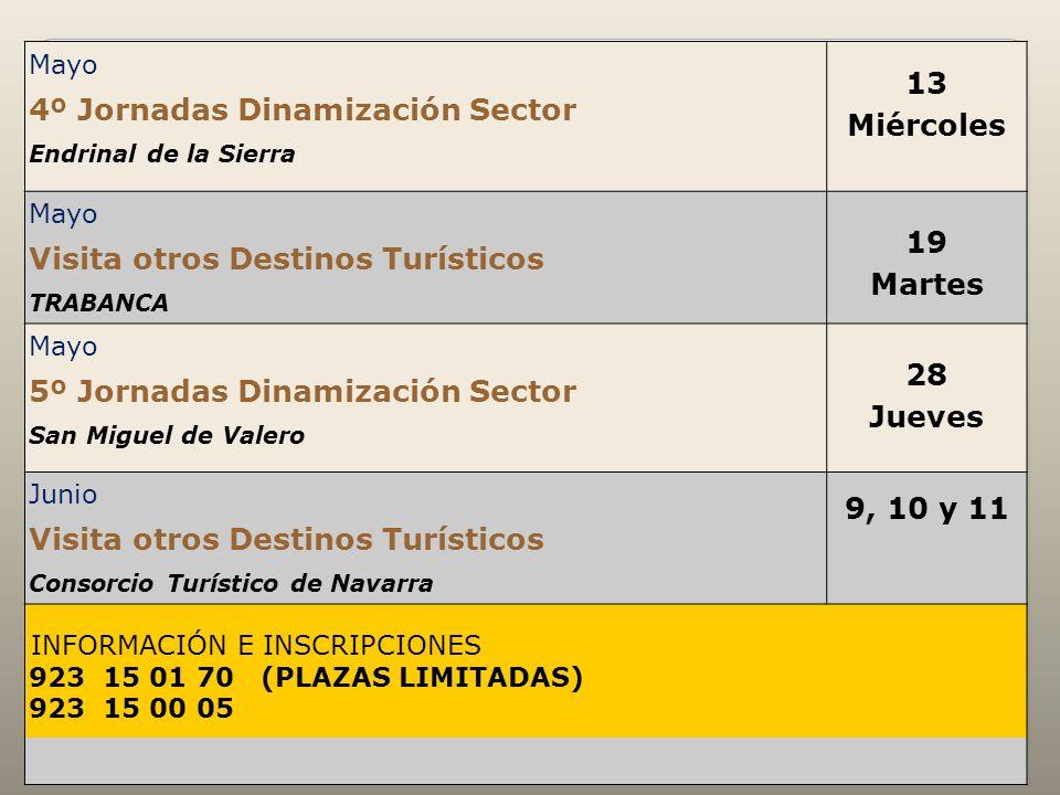 Mayo 4º Jornadas Dinamización Sector Endrinal de la Sierra 13 Miércoles Mayo Visita otros Destinos Turísticos TRABANCA 19 Martes Mayo 5º Jornadas Dina