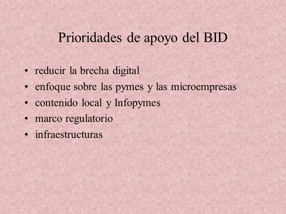 Prioridades de apoyo del BID reducir la brecha digital enfoque sobre las pymes y las microempresas contenido local y Infopymes marco regulatorio infraestructuras