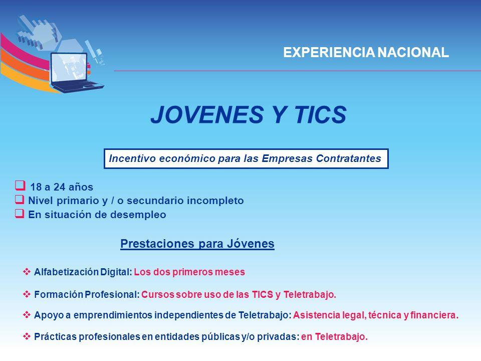 JOVENES Y TICS 18 a 24 años Nivel primario y / o secundario incompleto En situación de desempleo EXPERIENCIA NACIONAL Alfabetización Digital: Los dos