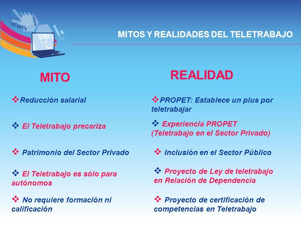 MITO REALIDAD El Teletrabajo precariza Experiencia PROPET (Teletrabajo en el Sector Privado) El Teletrabajo es sólo para autónomos Proyecto de Ley de