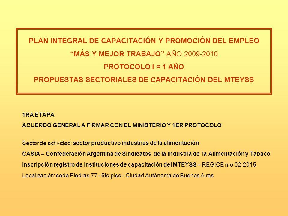 PLAN INTEGRAL DE CAPACITACIÓN Y PROMOCIÓN DEL EMPLEO MÁS Y MEJOR TRABAJO AÑO 2009-2010 PROTOCOLO I = 1 AÑO PROPUESTAS SECTORIALES DE CAPACITACIÓN DEL MTEYSS 1RA ETAPA ACUERDO GENERAL A FIRMAR CON EL MINISTERIO Y 1ER PROTOCOLO Sector de actividad: sector productivo industrias de la alimentación CASIA – Confederación Argentina de Sindicatos de la Industria de la Alimentación y Tabaco Inscripción registro de instituciones de capacitación del MTEYSS – REGICE nro 02-2015 Localización: sede Piedras 77 - 6to piso - Ciudad Autónoma de Buenos Aires