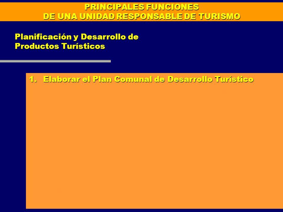 PRINCIPALES FUNCIONES DE UNA UNIDAD RESPONSABLE DE TURISMO Planificación y Desarrollo de Productos Turísticos 1.Elaborar el Plan Comunal de Desarrollo