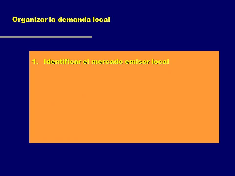 Organizar la demanda local 1.Identificar el mercado emisor local 2.Obtener y recopilar información acerca de la demanda turística del municipio. 3.Ent