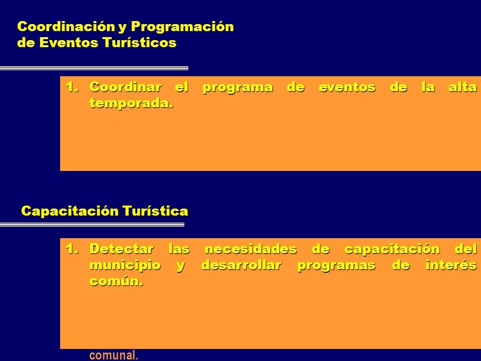 Coordinación y Programación de Eventos Turísticos 1.Coordinar el programa de eventos de la alta temporada. 1.Coordinar el programa de eventos de la al