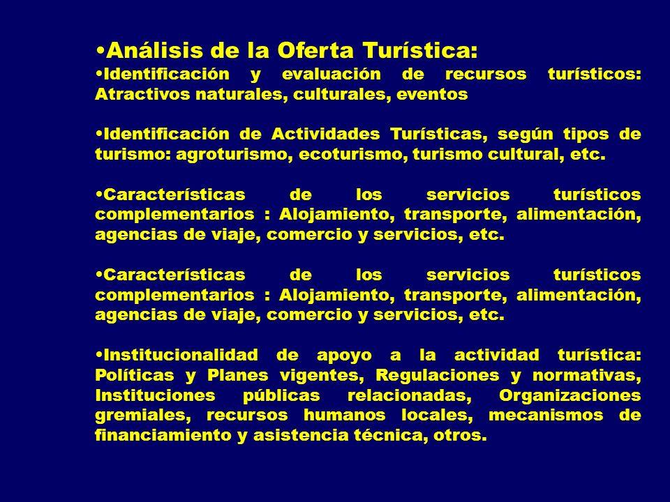 Análisis de la Oferta Turística: Identificación y evaluación de recursos turísticos: Atractivos naturales, culturales, eventos Identificación de Activ