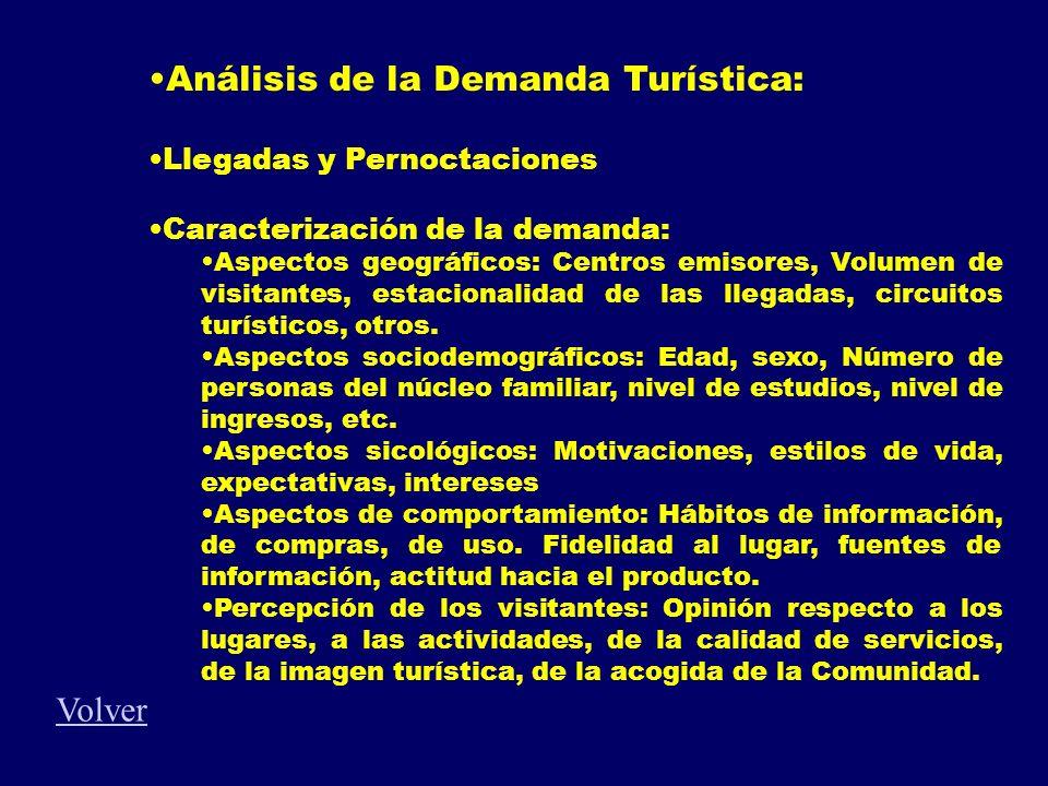 Análisis de la Demanda Turística: Llegadas y Pernoctaciones Caracterización de la demanda: Aspectos geográficos: Centros emisores, Volumen de visitant