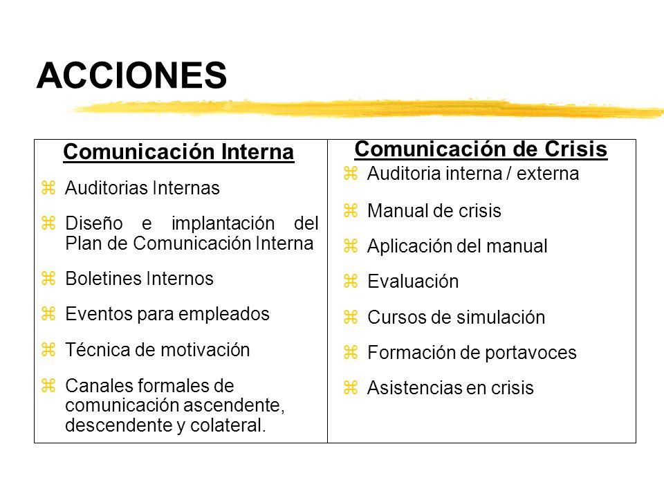 ACCIONES Comunicación Interna zAuditorias Internas zDiseño e implantación del Plan de Comunicación Interna zBoletines Internos zEventos para empleados