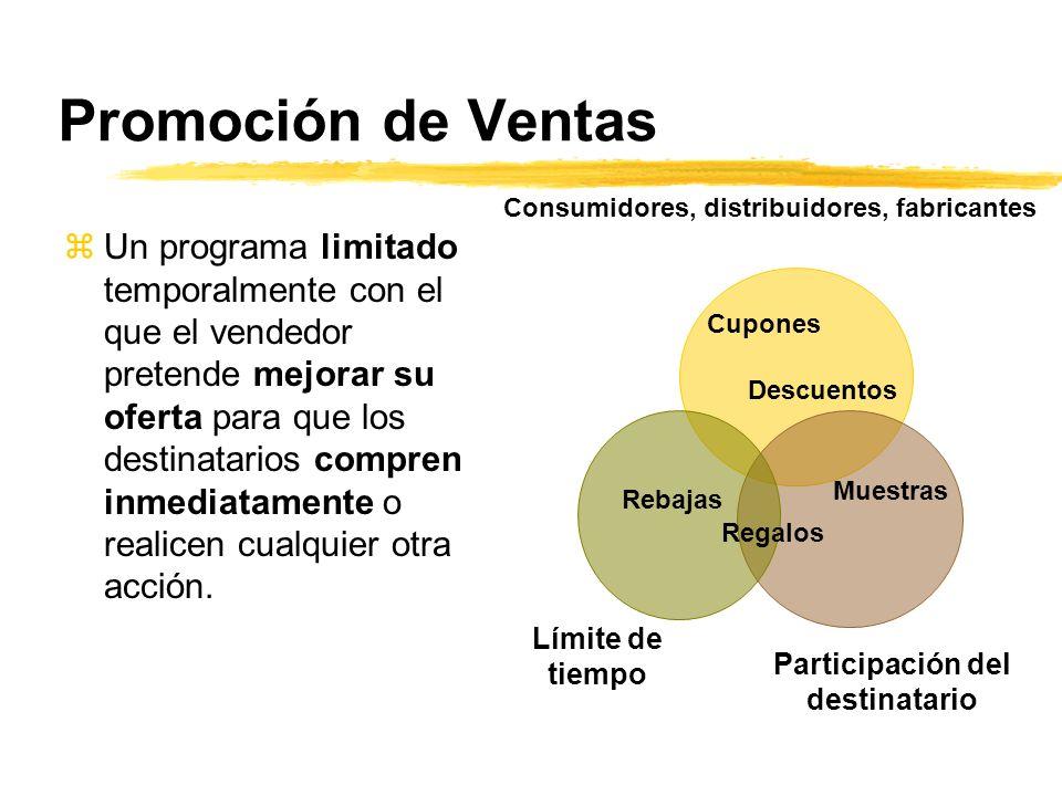 Promoción de Ventas zUn programa limitado temporalmente con el que el vendedor pretende mejorar su oferta para que los destinatarios compren inmediata
