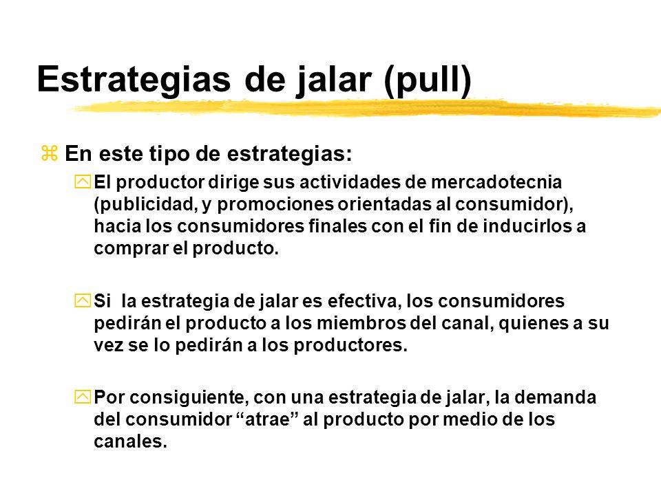 Estrategias de jalar (pull) zEn este tipo de estrategias: yEl productor dirige sus actividades de mercadotecnia (publicidad, y promociones orientadas