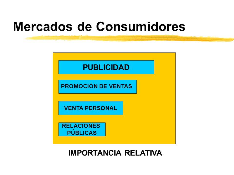 Mercados de Consumidores PUBLICIDAD VENTA PERSONAL RELACIONES PÚBLICAS PROMOCIÓN DE VENTAS IMPORTANCIA RELATIVA