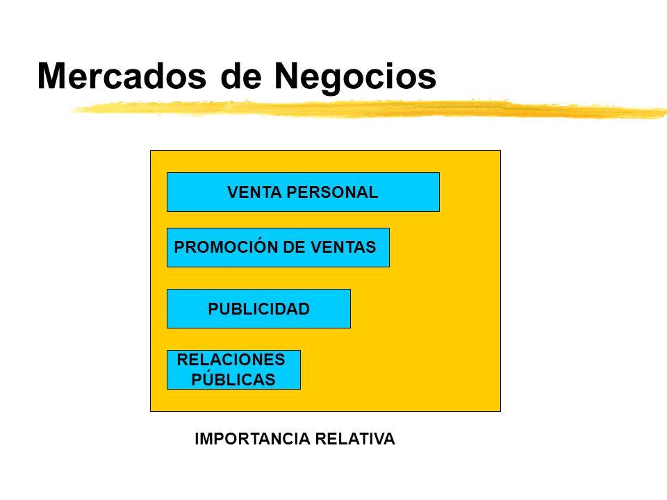 Mercados de Negocios VENTA PERSONAL PUBLICIDAD RELACIONES PÚBLICAS PROMOCIÓN DE VENTAS IMPORTANCIA RELATIVA