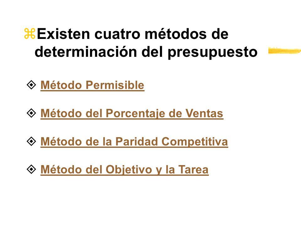 zExisten cuatro métodos de determinación del presupuesto Método Permisible Método del Porcentaje de Ventas Método de la Paridad Competitiva Método del