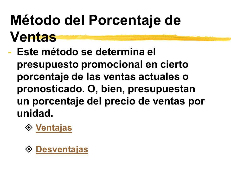 Método del Porcentaje de Ventas -Este método se determina el presupuesto promocional en cierto porcentaje de las ventas actuales o pronosticado. O, bi