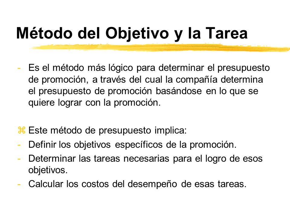 Método del Objetivo y la Tarea -Es el método más lógico para determinar el presupuesto de promoción, a través del cual la compañía determina el presup