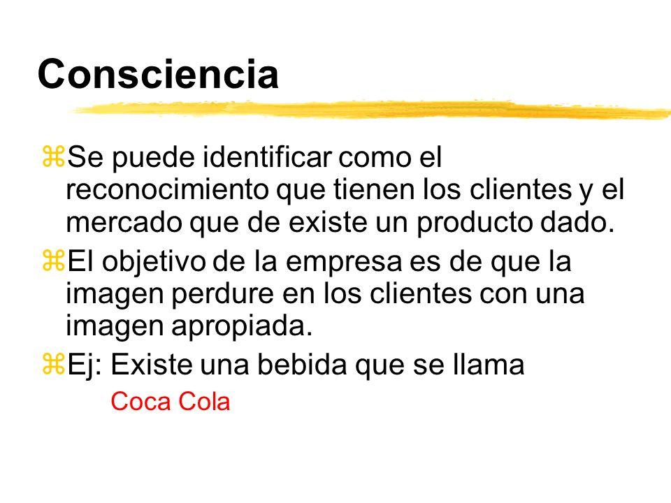 Consciencia zSe puede identificar como el reconocimiento que tienen los clientes y el mercado que de existe un producto dado. zEl objetivo de la empre