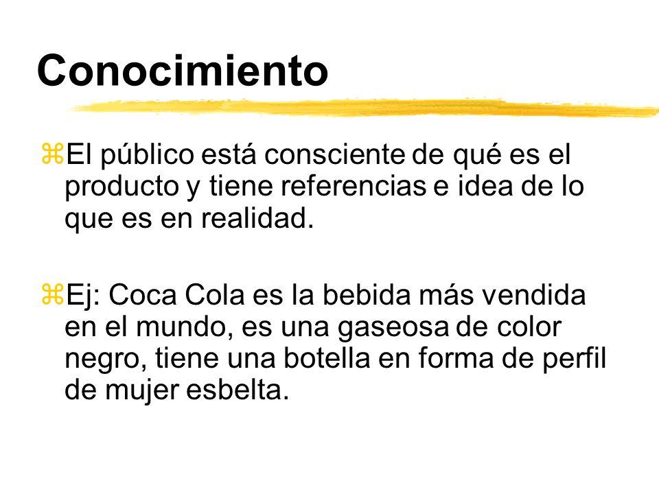 Conocimiento zEl público está consciente de qué es el producto y tiene referencias e idea de lo que es en realidad. zEj: Coca Cola es la bebida más ve