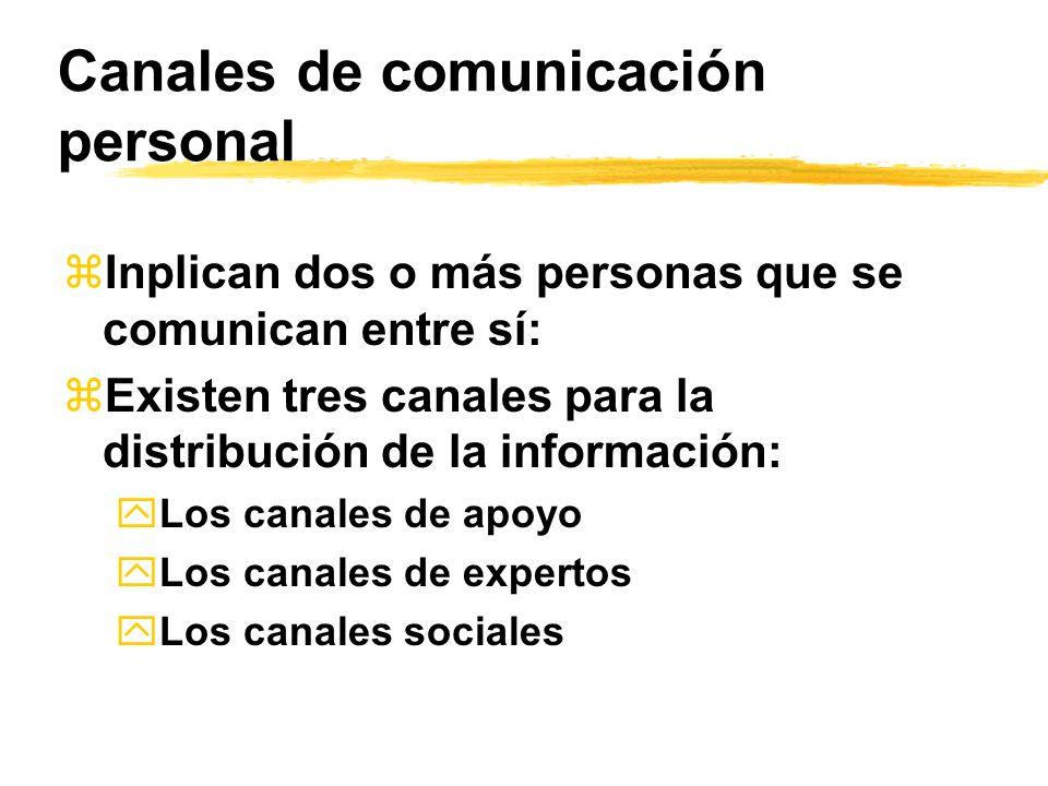 Canales de comunicación personal zInplican dos o más personas que se comunican entre sí: zExisten tres canales para la distribución de la información: