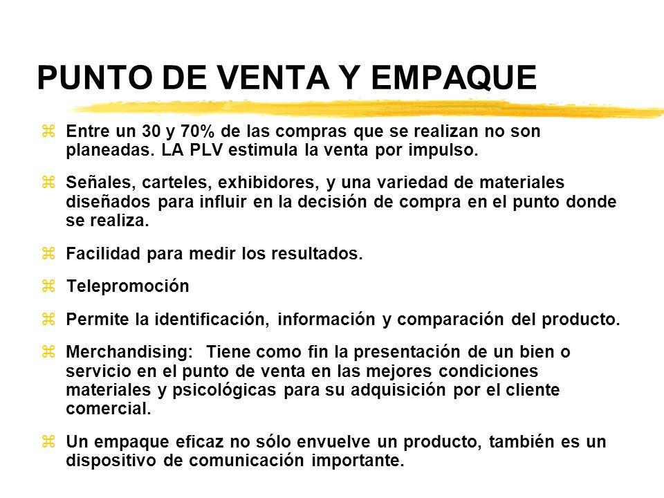 PUNTO DE VENTA Y EMPAQUE zEntre un 30 y 70% de las compras que se realizan no son planeadas. LA PLV estimula la venta por impulso. zSeñales, carteles,