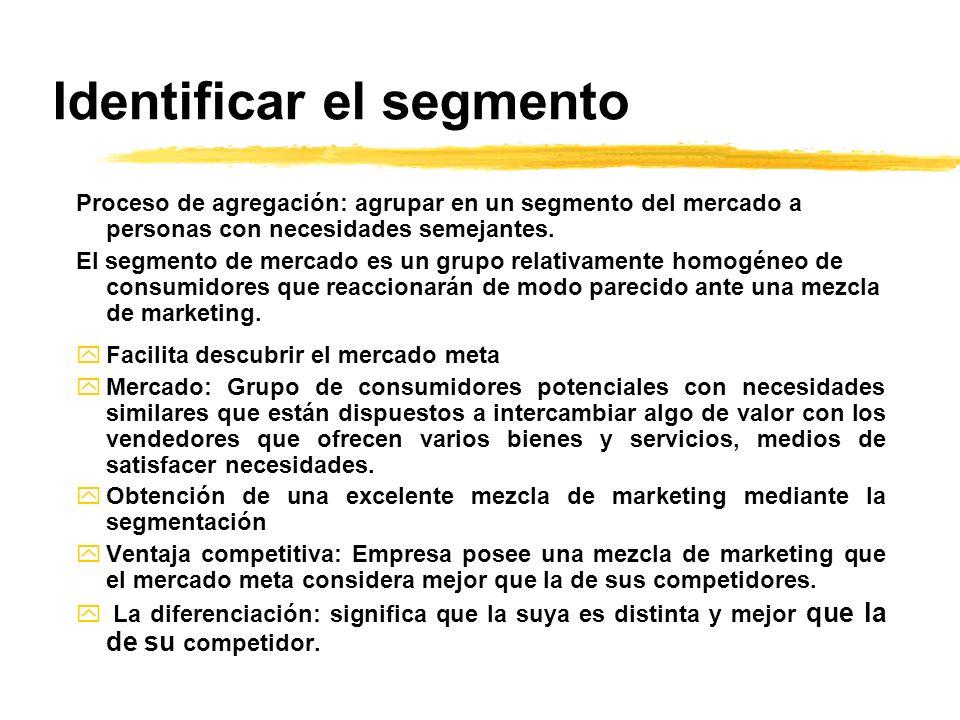 Identificar el segmento Proceso de agregación: agrupar en un segmento del mercado a personas con necesidades semejantes. El segmento de mercado es un
