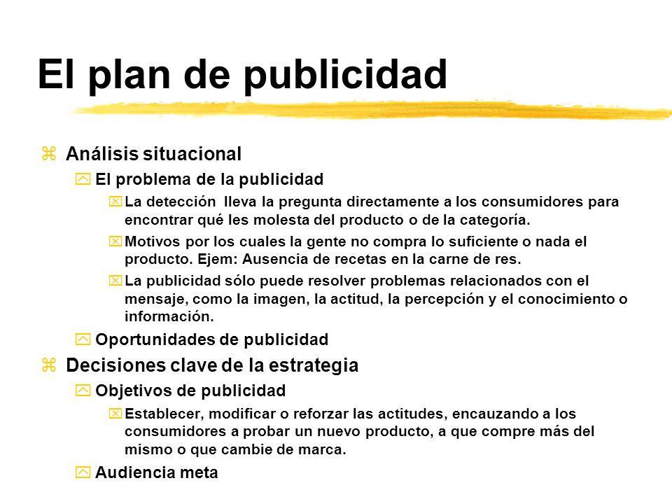El plan de publicidad zAnálisis situacional yEl problema de la publicidad xLa detección lleva la pregunta directamente a los consumidores para encontr