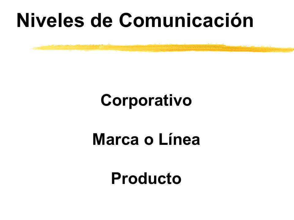 Niveles de Comunicación Corporativo Marca o Línea Producto