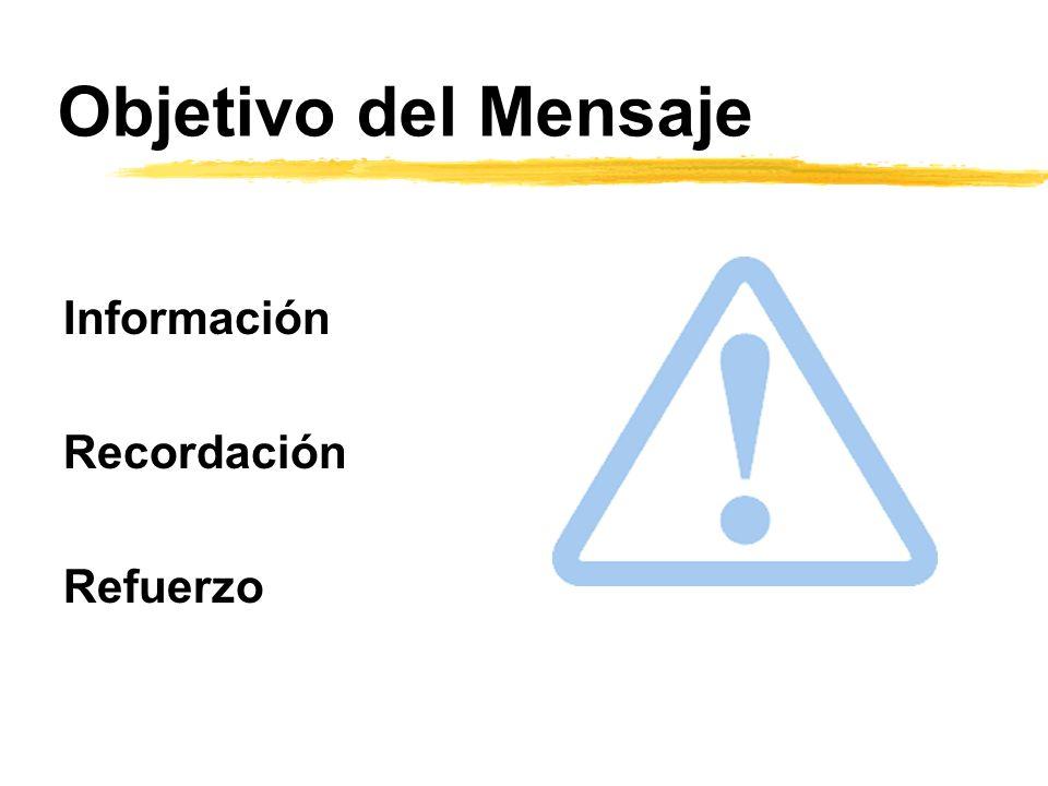 Objetivo del Mensaje Información Recordación Refuerzo