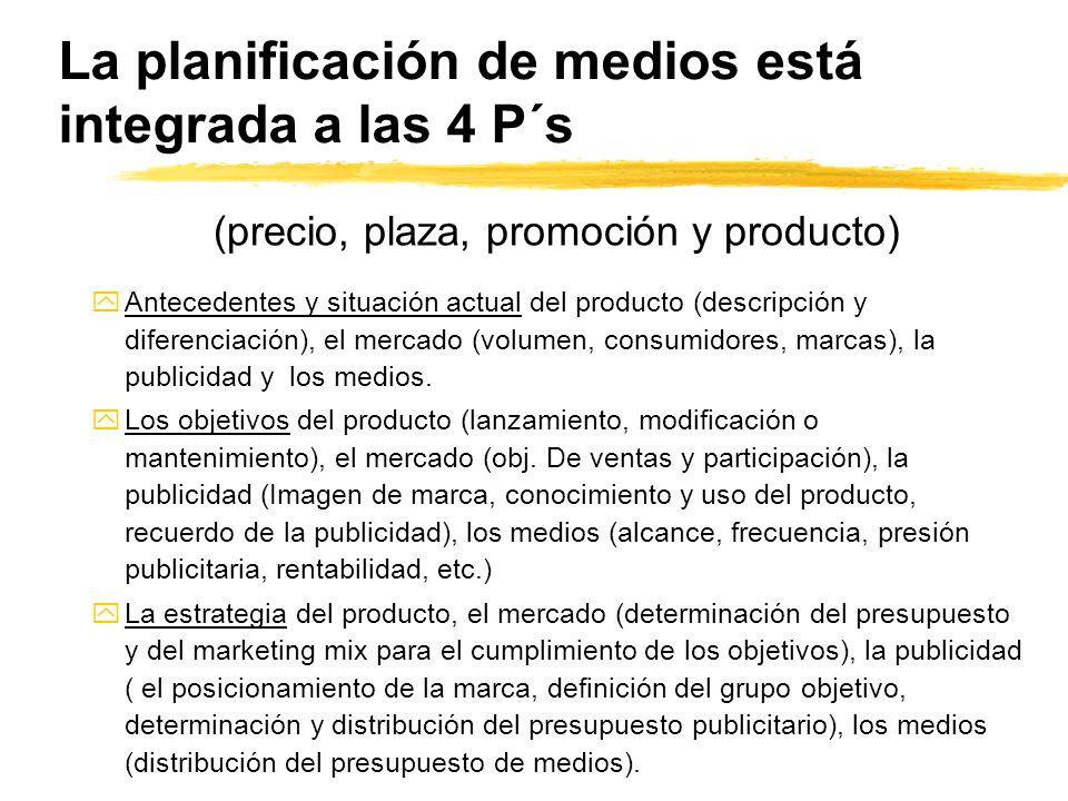 La planificación de medios está integrada a las 4 P´s (precio, plaza, promoción y producto) yAntecedentes y situación actual del producto (descripción